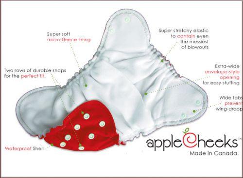 Applecheeks Pocketwindel Gr. 1 (3-9 kg)